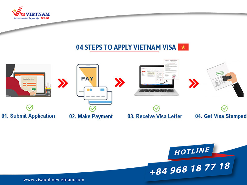 Vietnam Business visa in Hong Kong